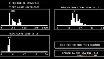 График перемен кодирования